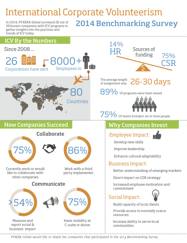 INFOGRAPHIC_ICV BY THE NUMBERS_2014