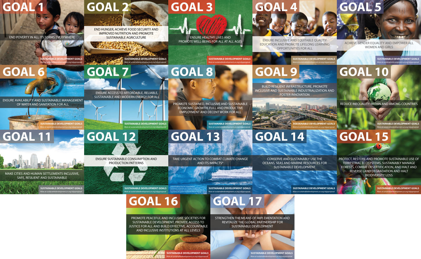 Summary of 17 Sustainable development goals by United Nations