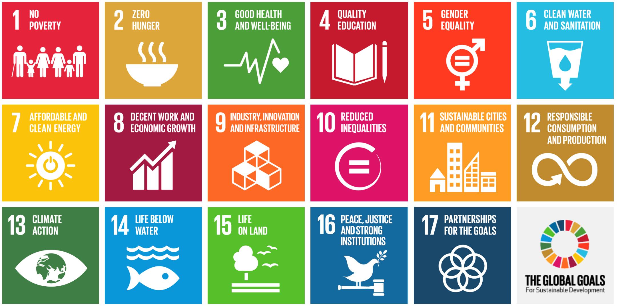 17-sustainable-development-goals-graphic