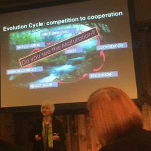 Corporate-competiotion-to-cooperation-CSR