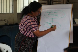 A cooperative leader sharing in the session