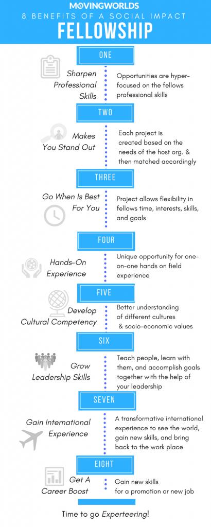 8 Benefits of a Social Impact Fellowship