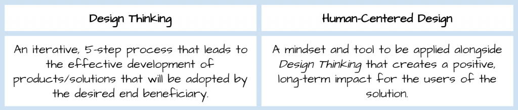 Human-Centered Design Thinking vs Design Thinking