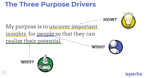 Imperative's three purpose drivers
